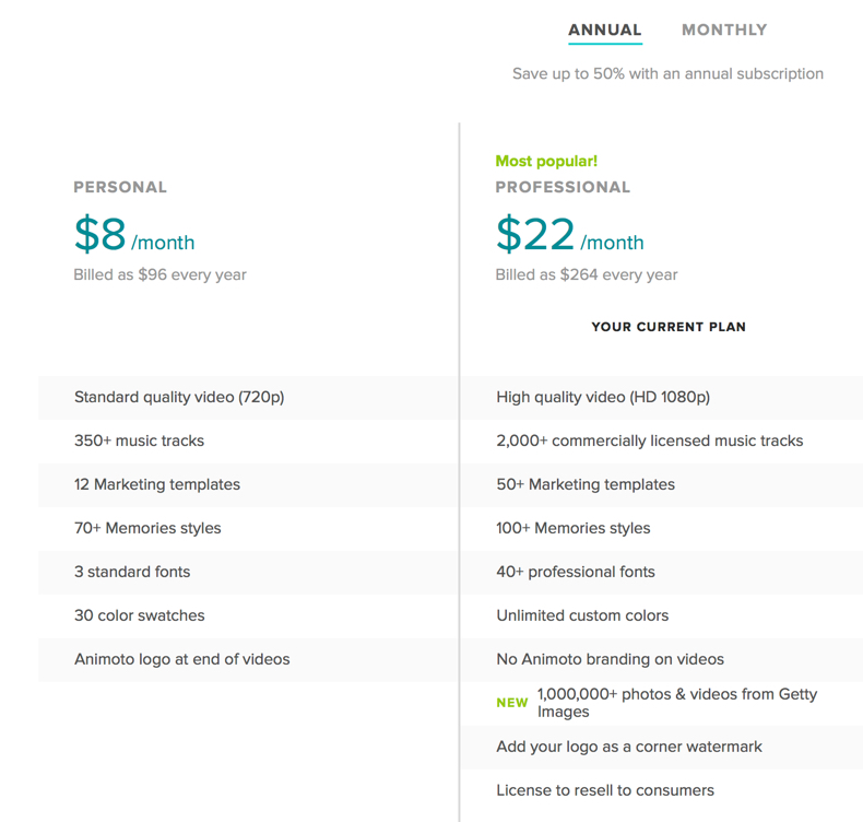 Here is an Animoto review - pricing plans comparing the personal and professional options. For an annual plan, the personal option is $8 per month and the professional option is $22 per month. Double that if you want to only purchase one month at a time.