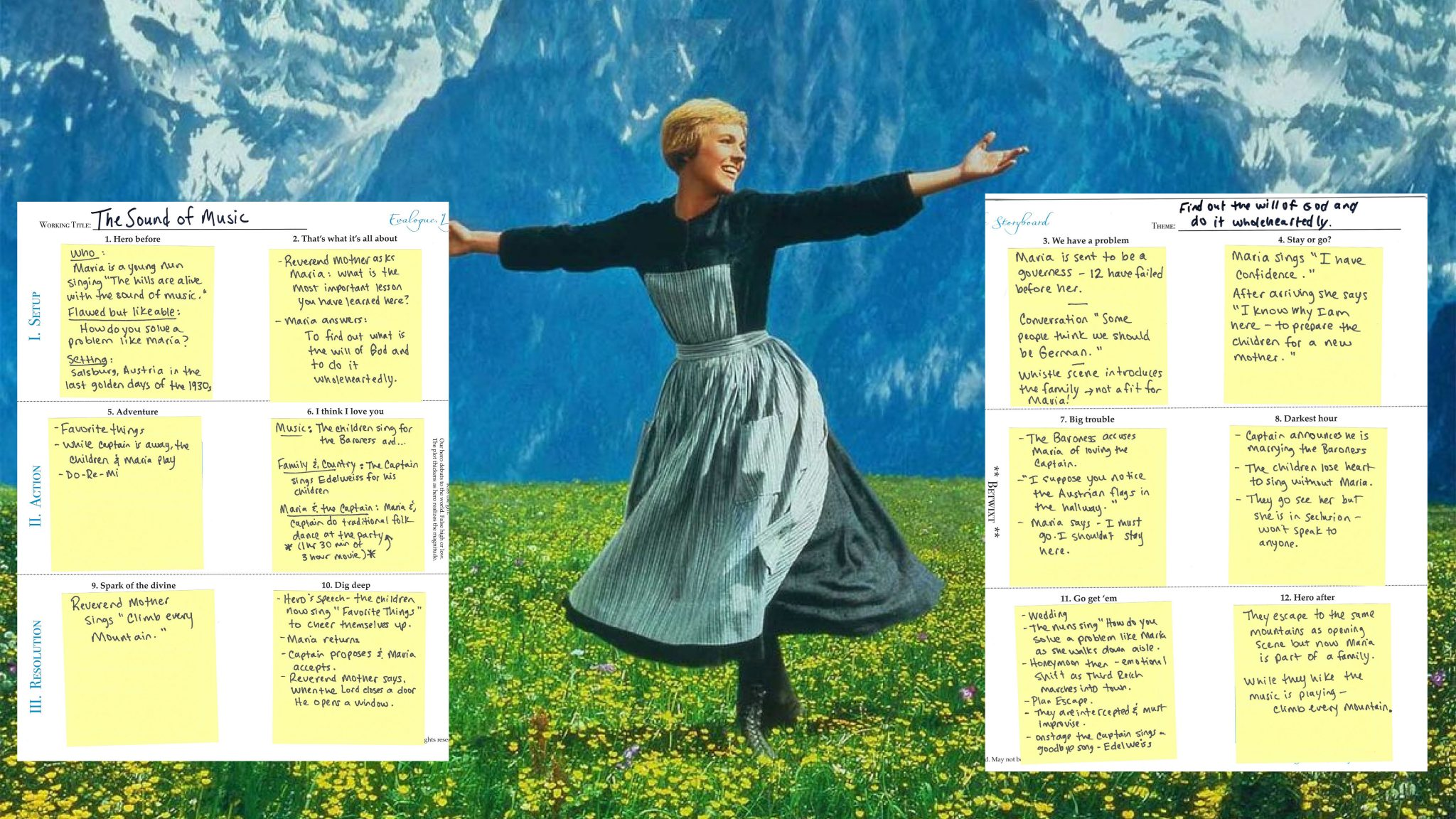 Story structure - strengthen any story with these tips and examples