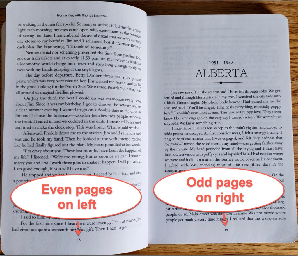 Photo showing layout of a book with even page numbers on left and odd pages on the right. My writing a book template at the bottom of the article shows how I did this layout.